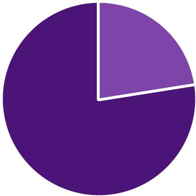 2016-student-profile-charts2