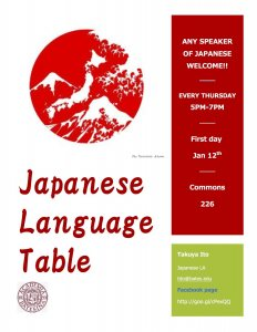 language-table-201701071
