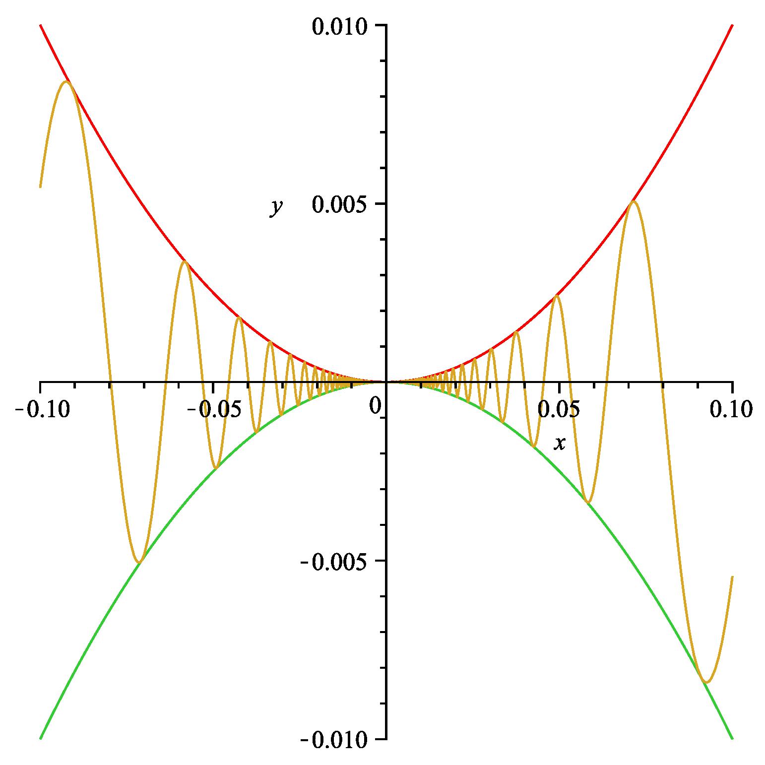 The Bates LaTeX Manual | Mathematics | Bates College
