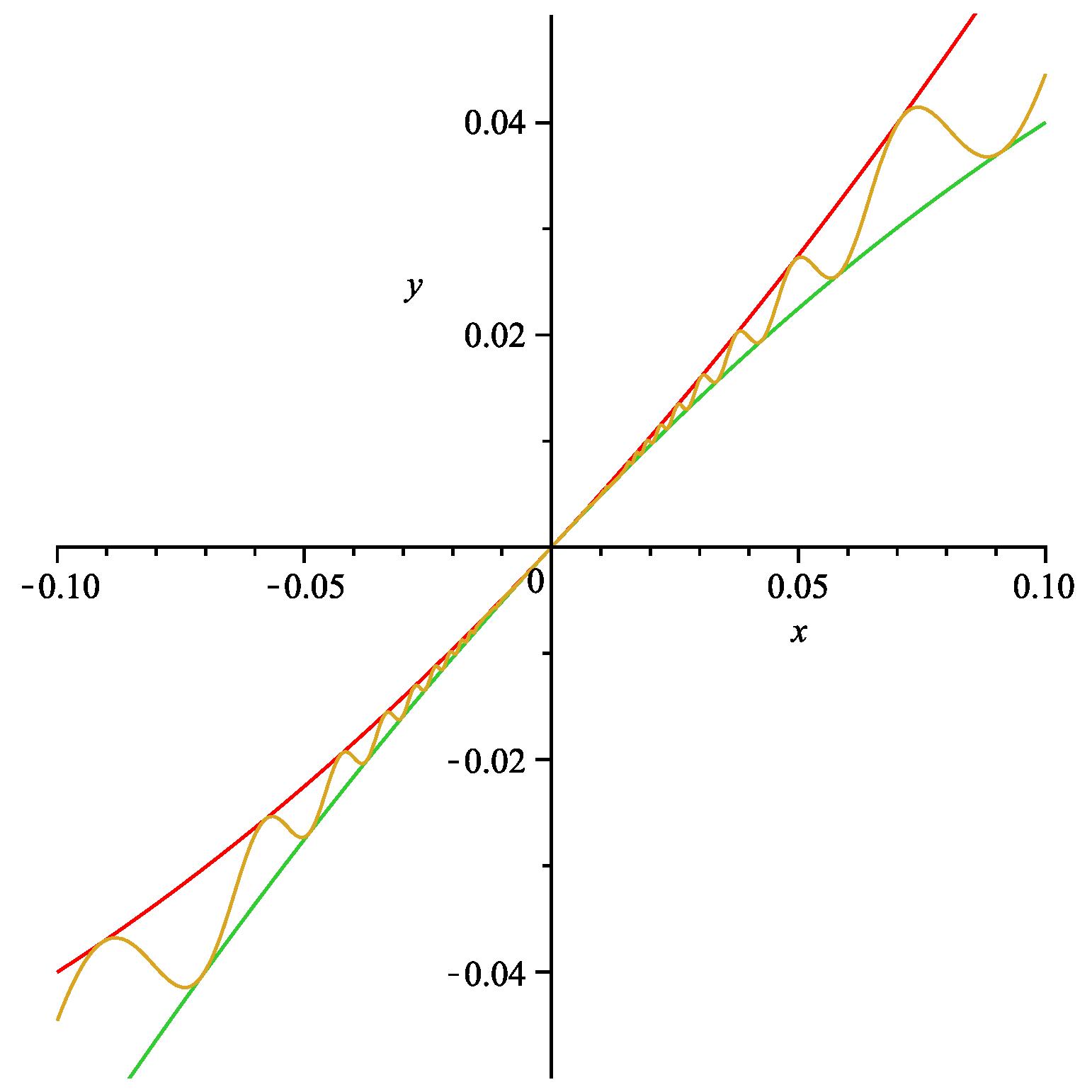 The bates latex manual mathematics bates college graph2 g ccuart Images
