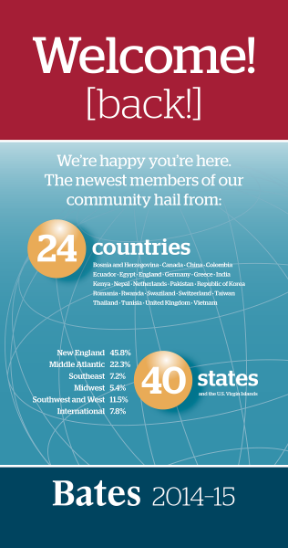 welcome-poster-2014-1580x3000 copy