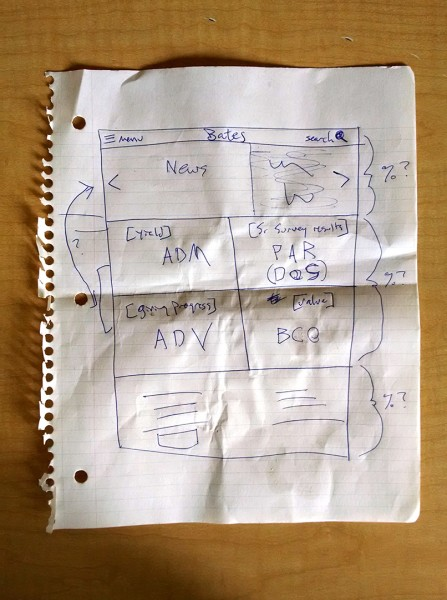 An early conceptual sketch of the remodeled home page suggests that when it comes to communications technology, paper still has its place.