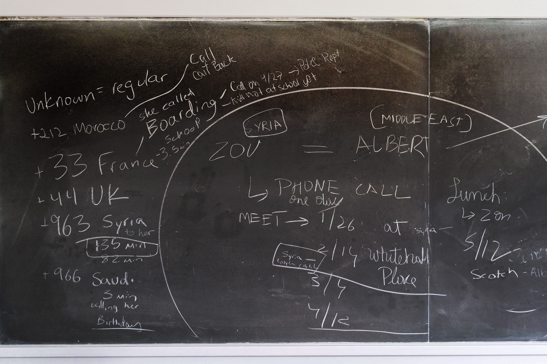 One mole-hunting group made use of the blackboard, plotting out dates, times, and locations. (Theophil Syslo/Bates College)