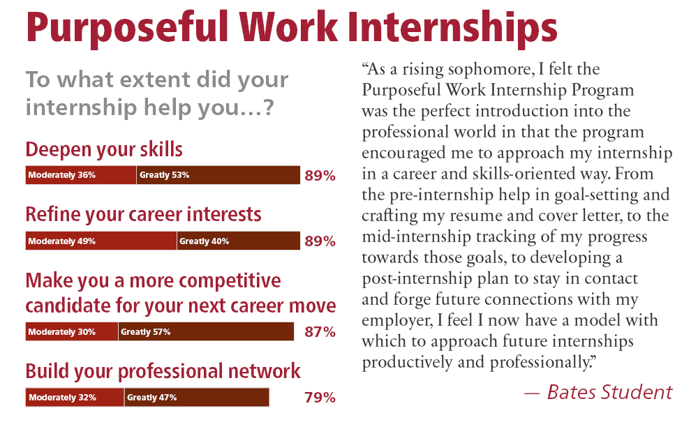 purposeful_internships
