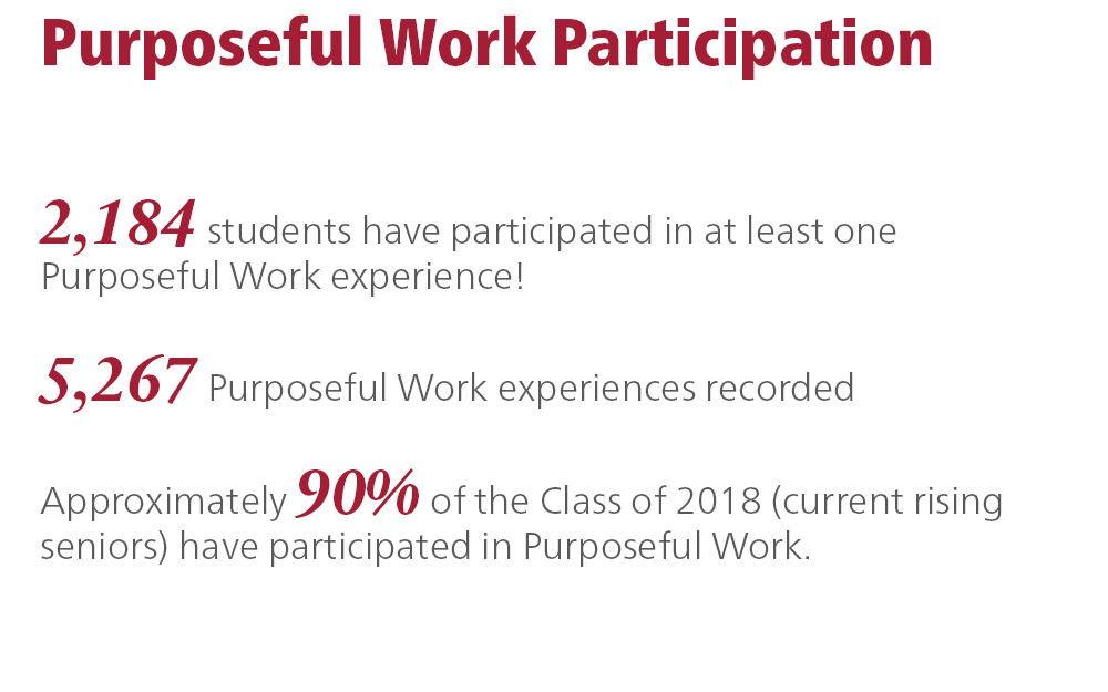 purposeful_participation
