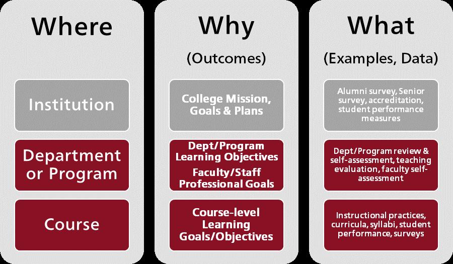 characteristics of effective professional development