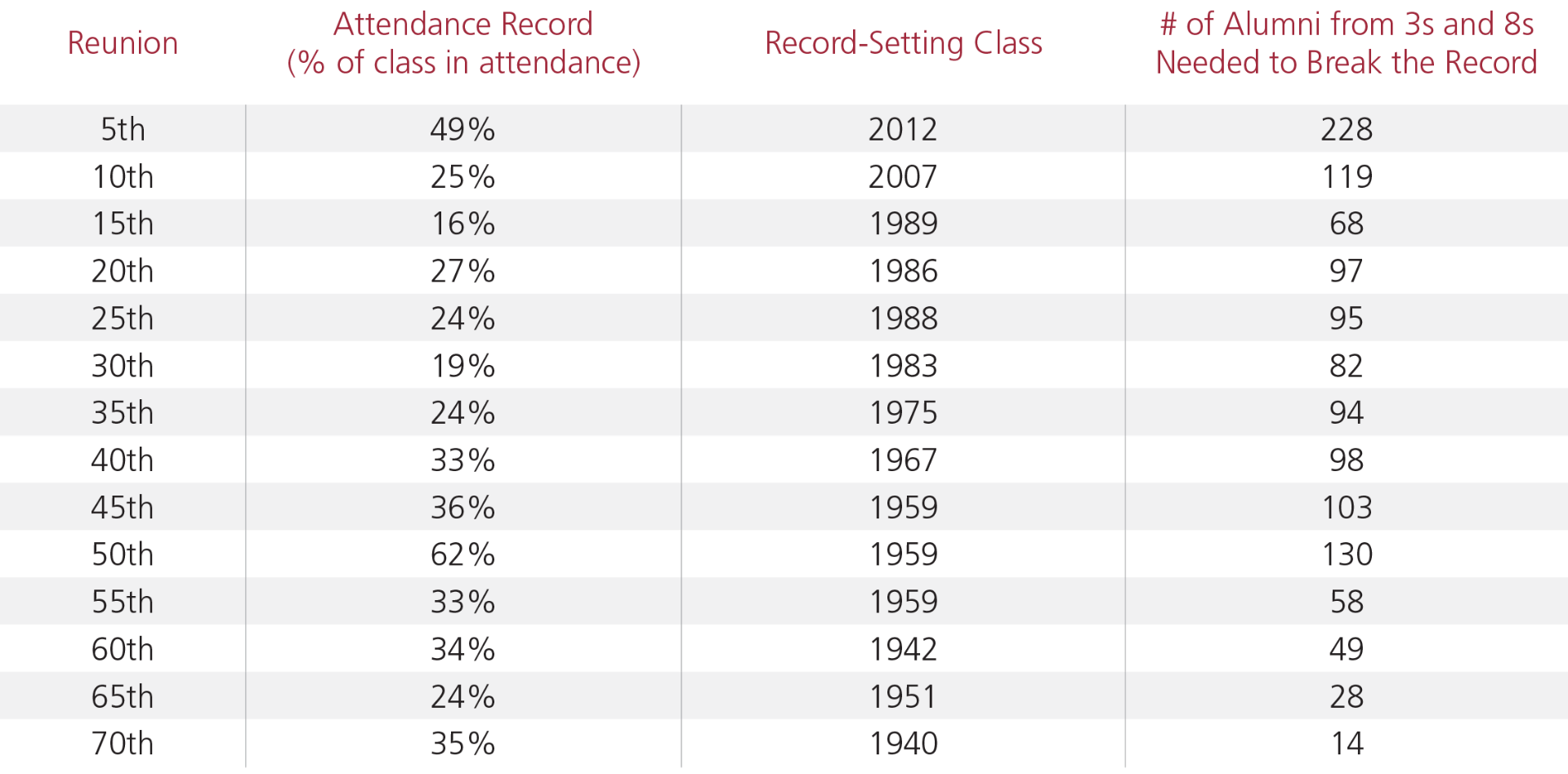 attendance_records