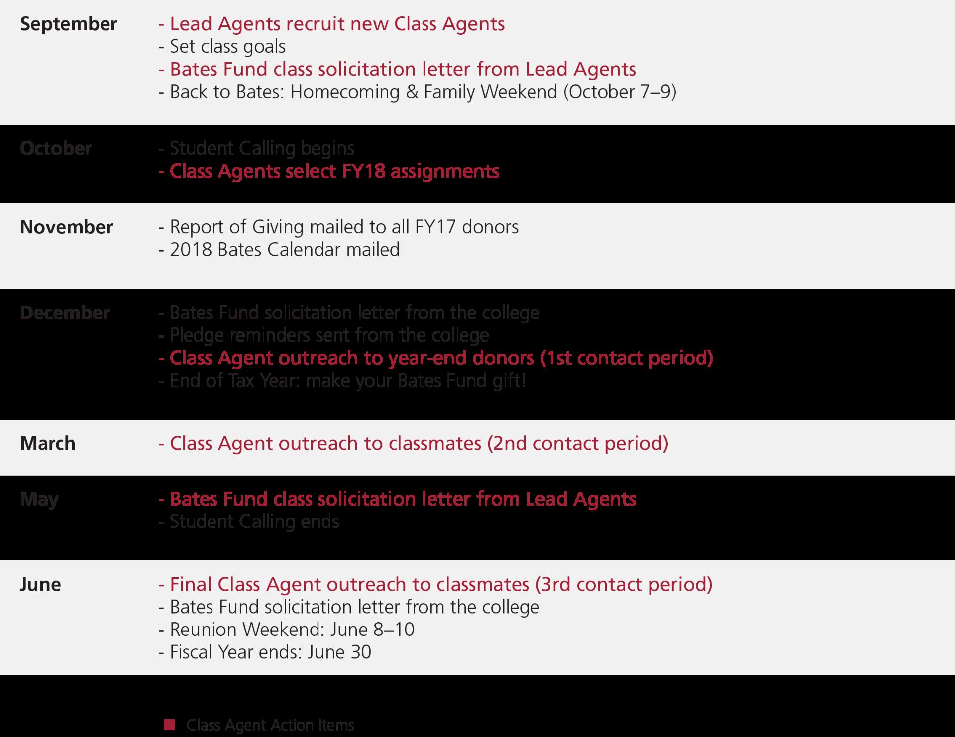 agent_timeline
